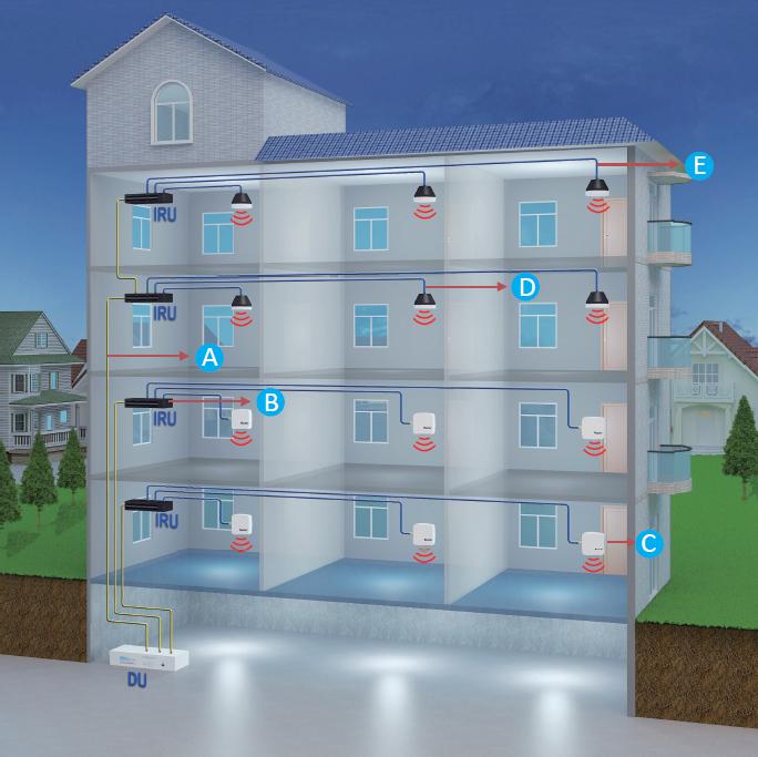 Indoor Wireless Distribution System Indoor Lampsite And
